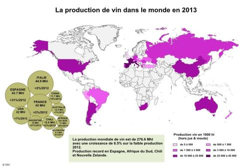 Production de vin 2013 2014 OIV